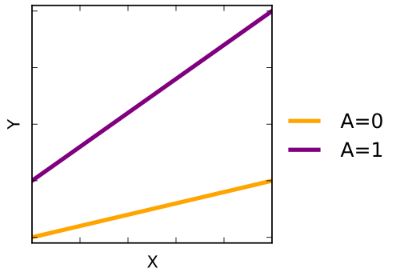 1000px-Quantitative_interaction.svg